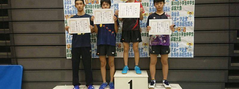 新体連 小中学生卓球大会結果